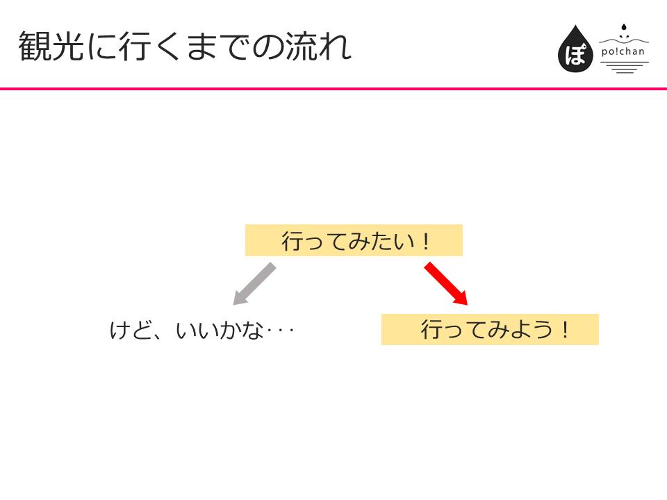 【関】国定公園シンポジウム資料